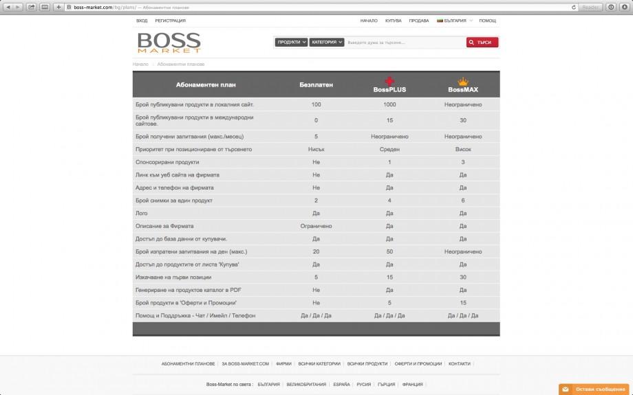 boss-market.com